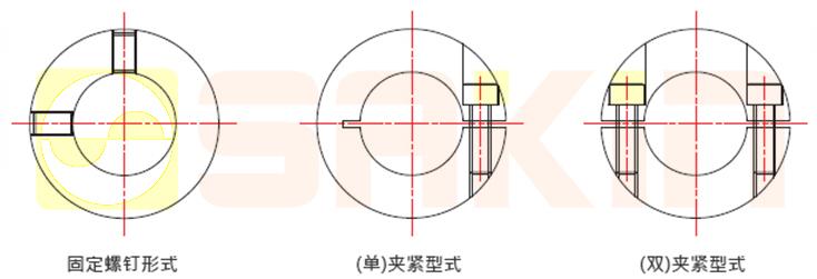 SAKIN联轴器轴的固定方法