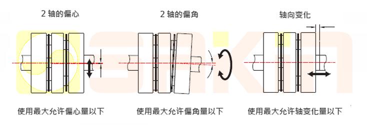 SAKIN联轴器的选型条件