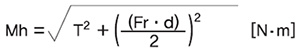 胀紧套存在复合负荷的计算公式