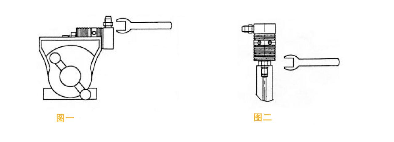 使用两支开口扳手,一支固定管接头,一支锁高压管,避免使旋转接头承受侧向力而造成损坏,另高压管应以支架导正,支架不可靠近旋转接以免旋转接头上下时受力,避免使旋转接头承受侧向力或弯曲力(高压水会使管子变硬),以确保旋转接头之寿命如图三。