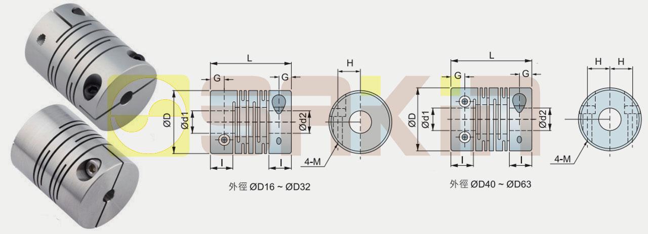 SCT-C/SCTS-C夹紧螺丝固定切缝式联轴器